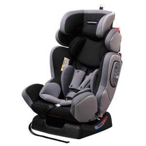 Cel mai bun scaun auto pentru copii - Wunderkid SAW30